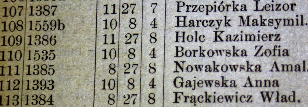 Fragment taryfy posesji w Warszawie dołączonej do Kalendarza informacyjno-encyklopedycznego na Pogotowie Ratunkowe, 1904